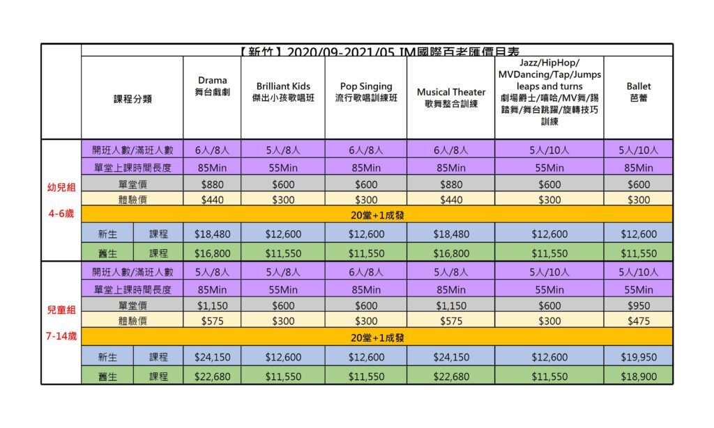 """020-2021新竹校區課表"""""""